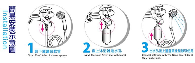 加長沐浴器安裝示意770x350